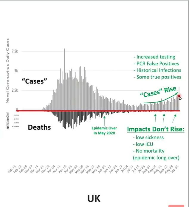 UK dødsfall 5. september